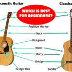 Classic Guitar or Acoustic Guitar – What's the Difference?